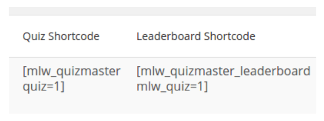 Creating a shortcode for a quiz